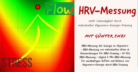 HRV-Messungen und individuelles HRV Gesundheitstraining